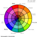 Image depicts a colour wheel - a circle divided into many colours, showing primary, secondary, and tertiary colours, as well as tints, shades, and tones of those colours. This is to help with colour theory for spandex costuming.