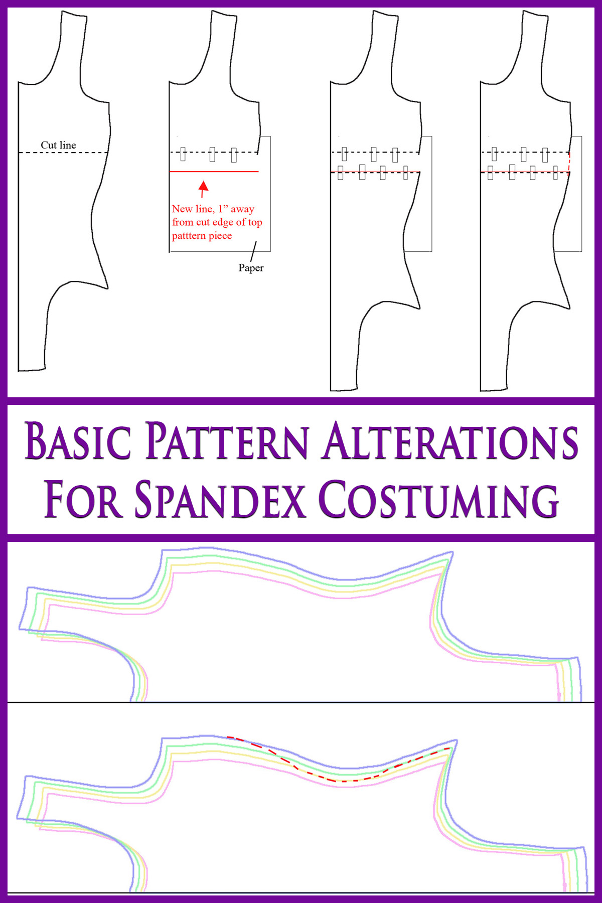 Hand drawn diagrams show various aspects of pattern alteration, with text that says Basic Pattern Alterations for Spandex Costuming.
