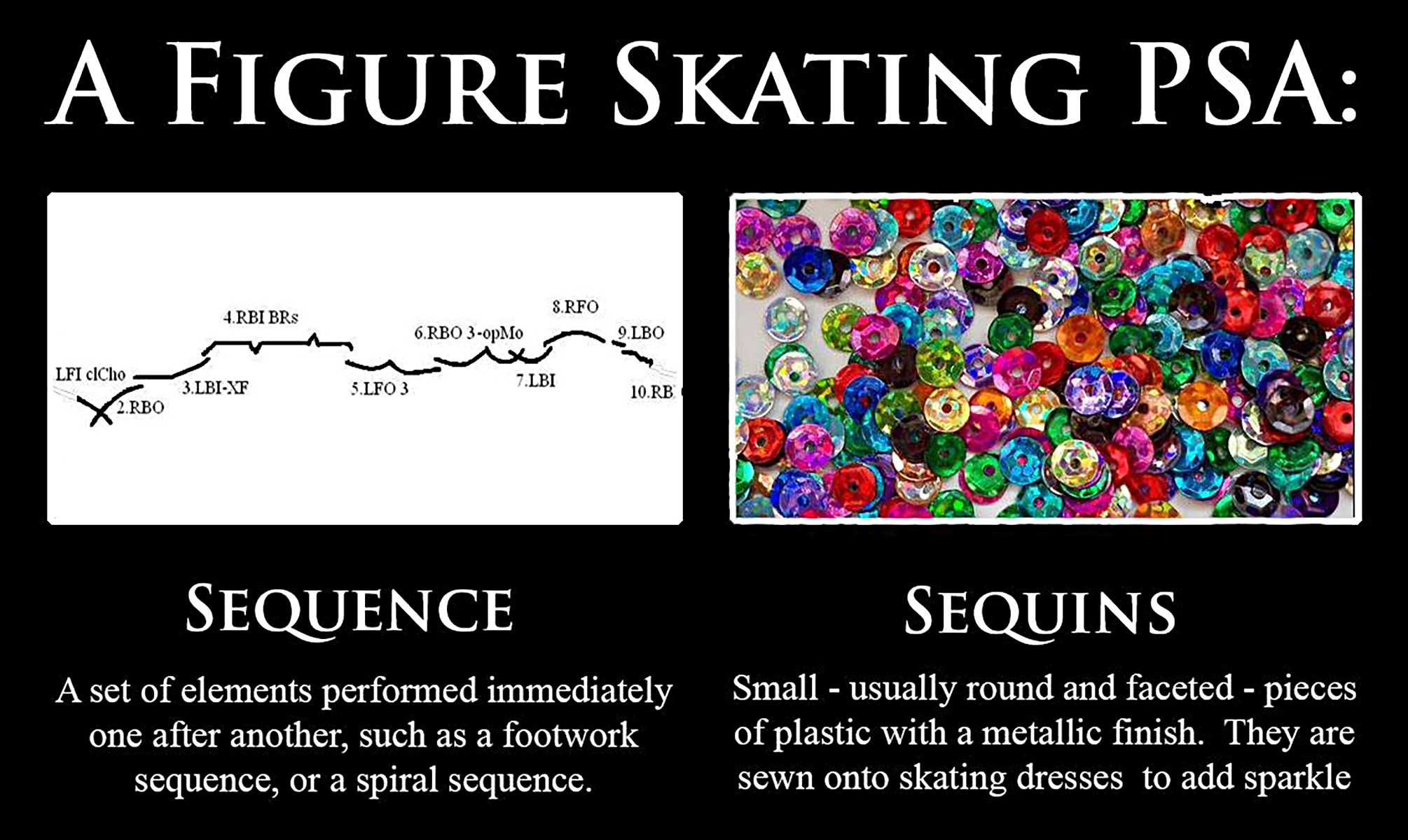 """A meme with photos of a footwork sequence, and a pile of sequins. Text below each picture defines what """"sequence"""" and """"Sequins"""" mean."""