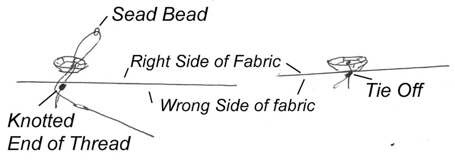 A rough hand drawn sketch showing the technique described.